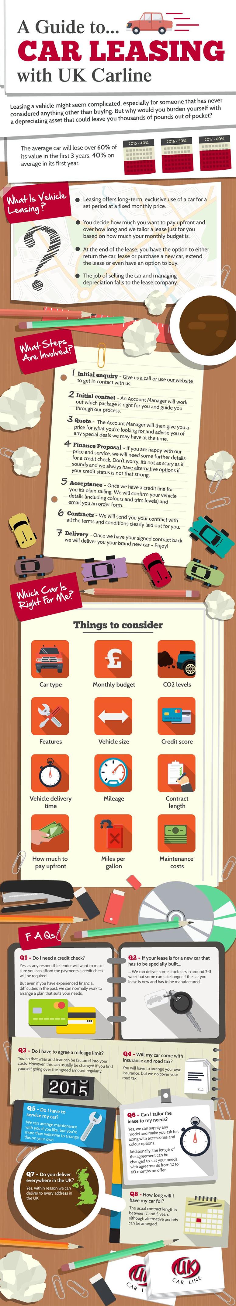 Car Leasing Guide