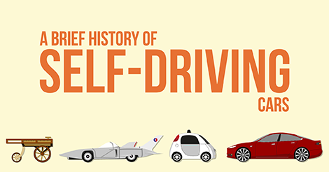 Affordable Auto Insurance >> History of Self Driving Cars: Infographic